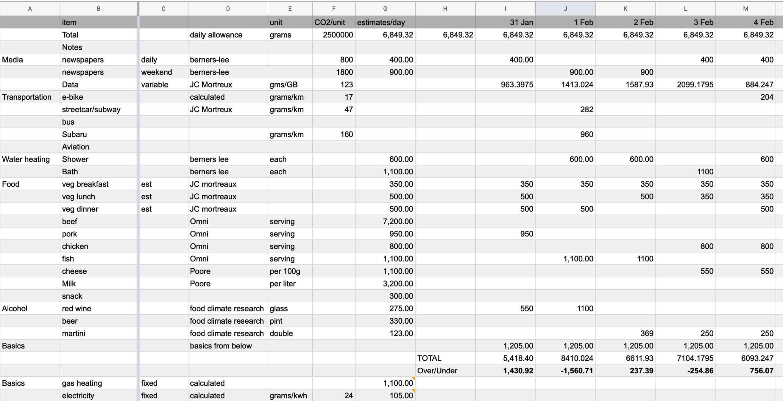 working spreadsheet