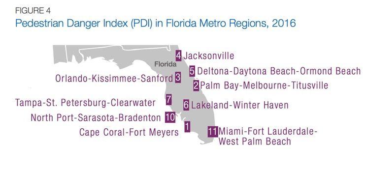 florida cities