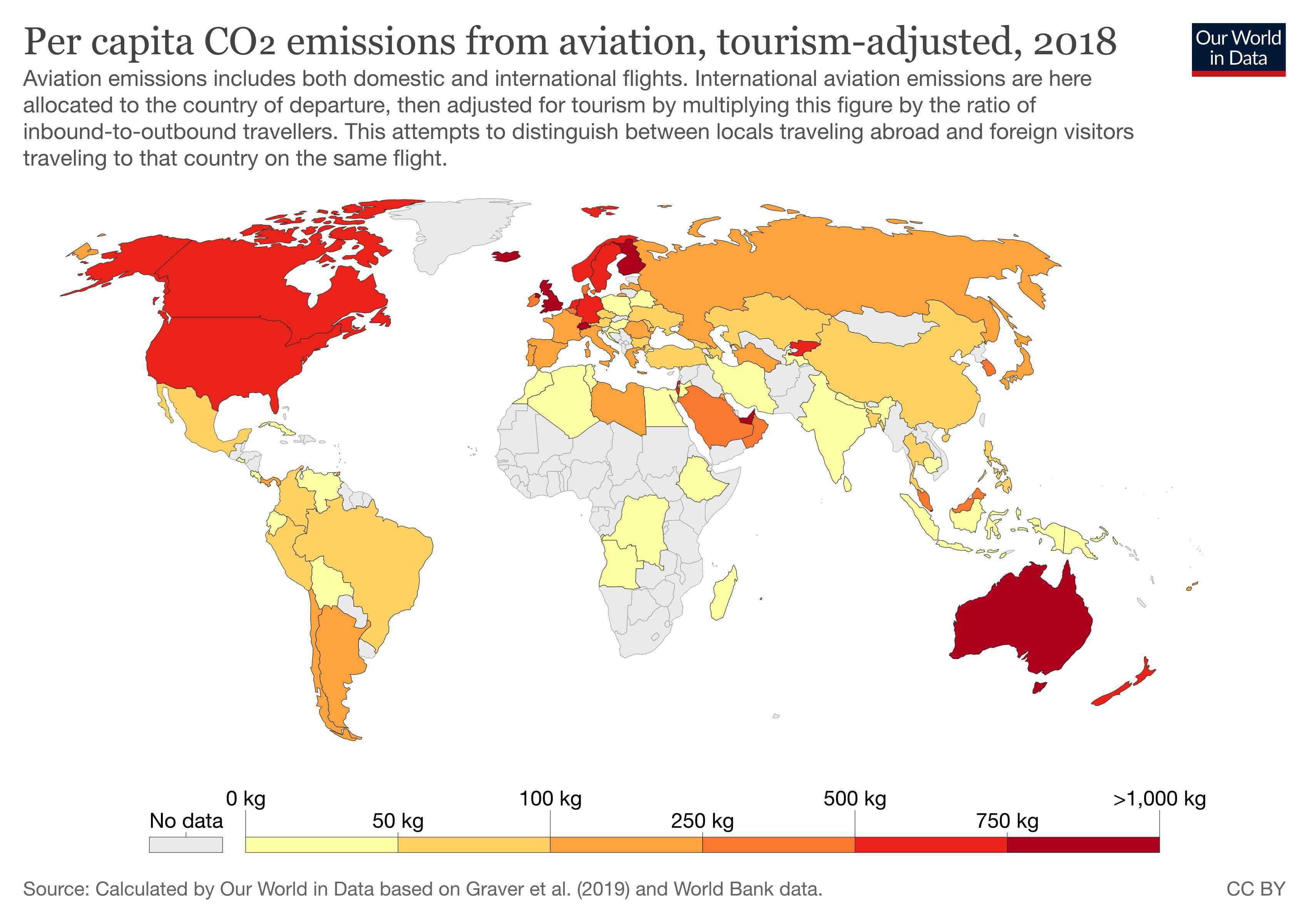 emissions total adjusted for tourism