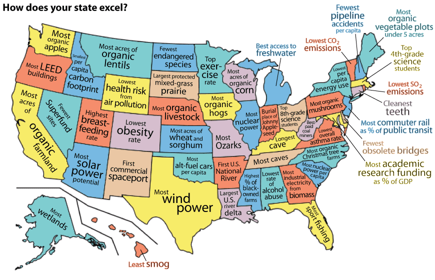 environmental and health superlatives by state