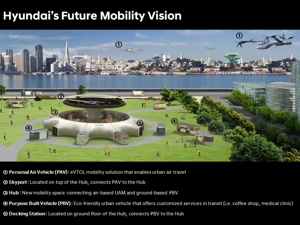 mobility vision