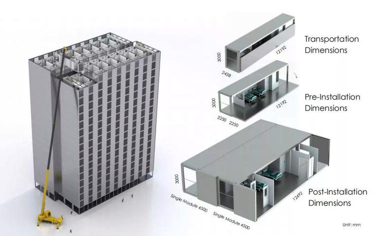 Broad Sustainable Buildings construye un hospital COVID en dos días