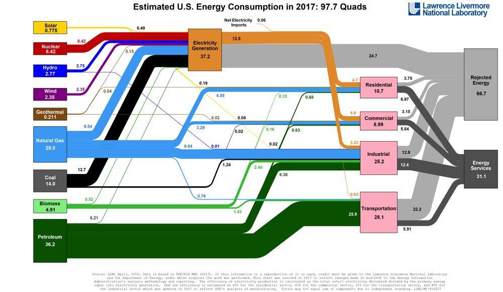 2017 graph