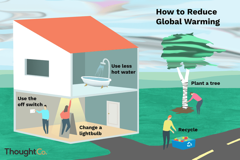 Illustration of things you can do around the house to reduce global warming, like planting a tree and recycling