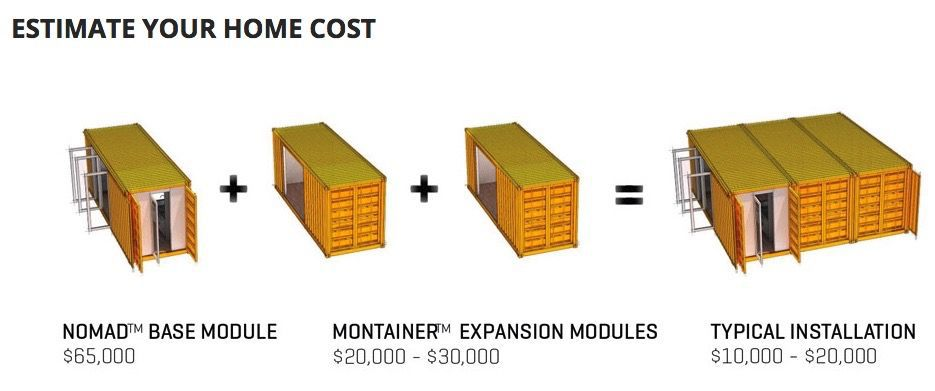 cost of unit