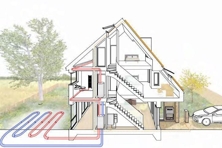 Futurología: un nuevo estudio analiza el diseño de la vivienda en 2050