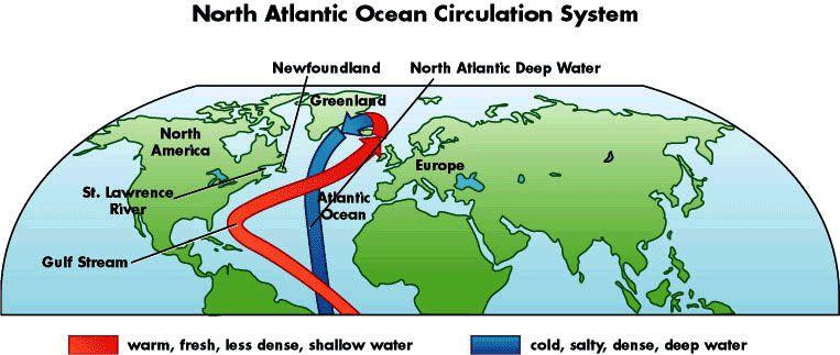 Gulf Stream illustration