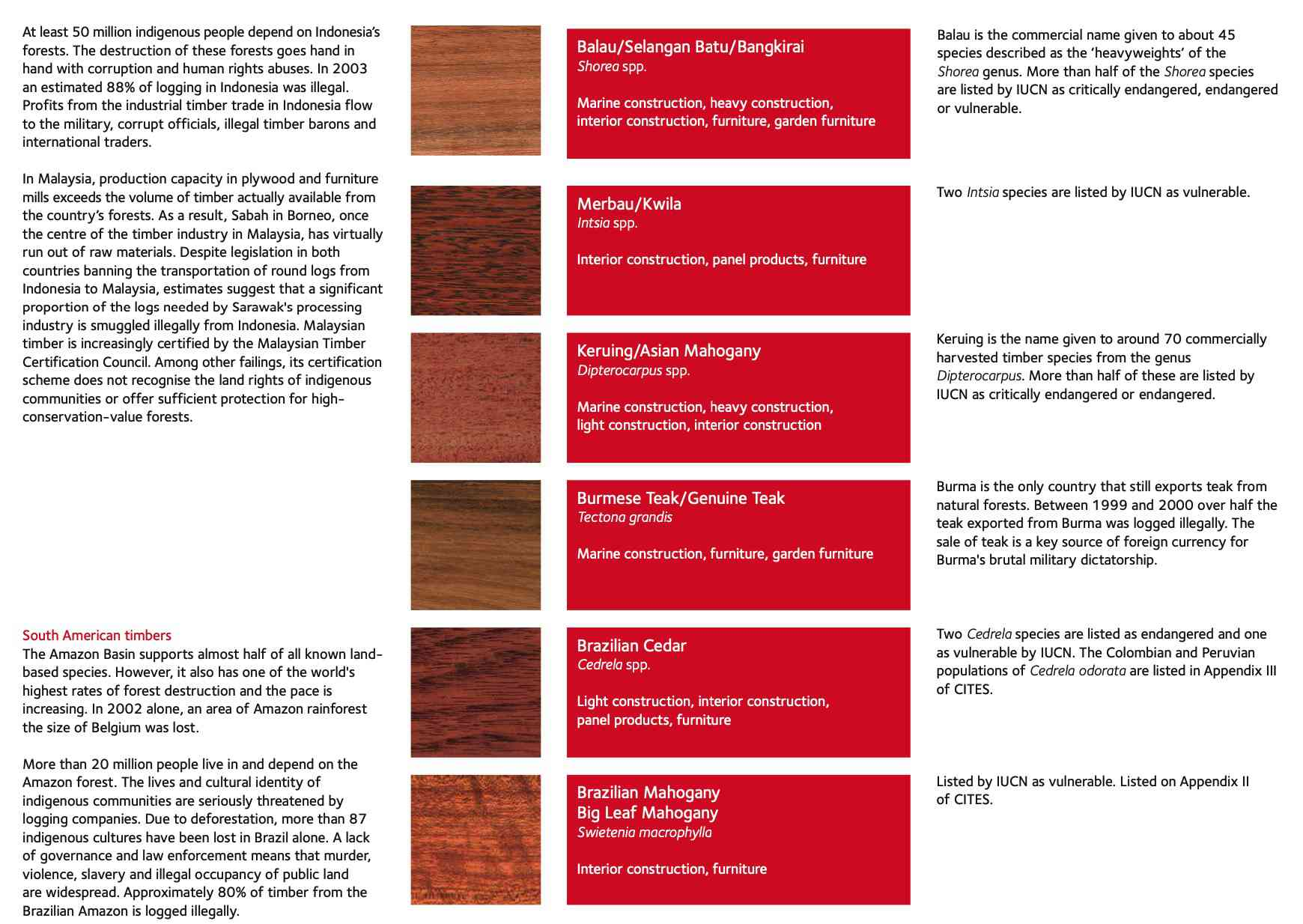Good Wood Guide page