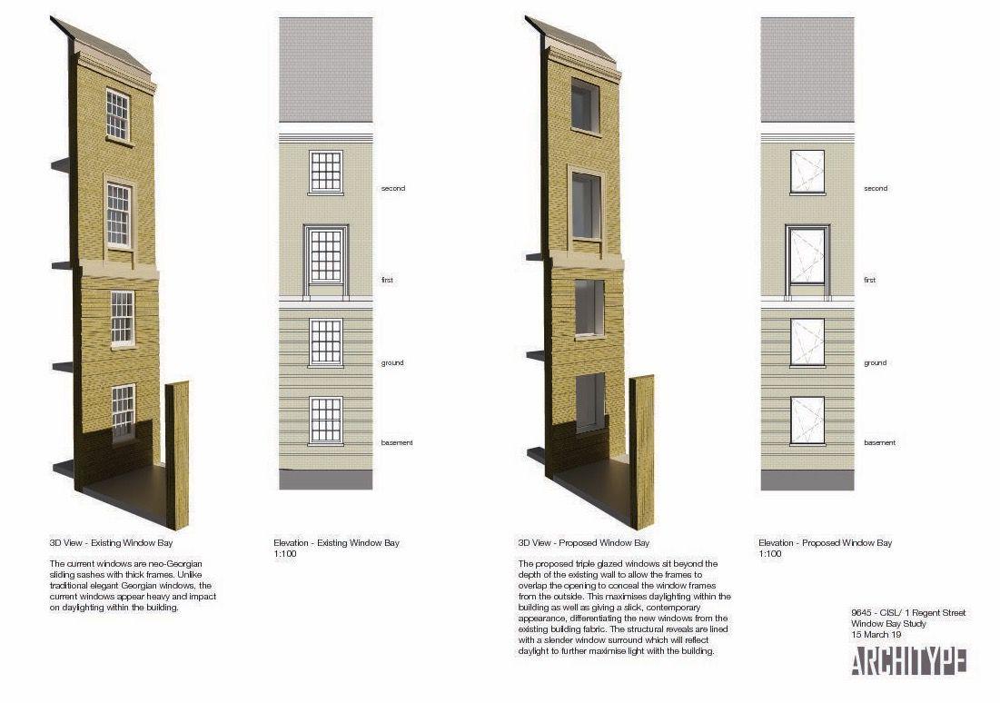 Architype Window Study
