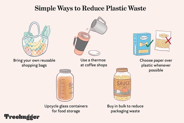 simple ways to reduce plastic waste illo