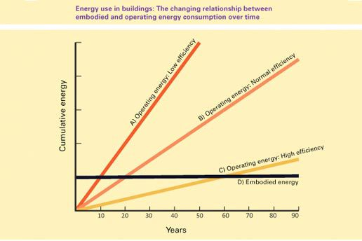 MIT graph