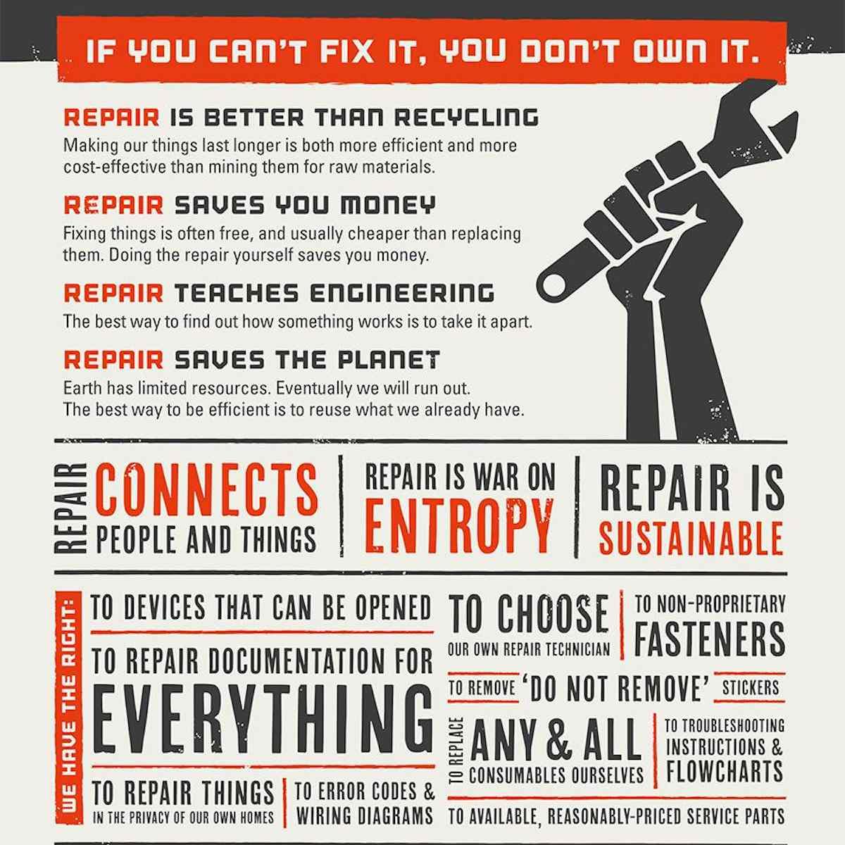 repair manifesto infographic