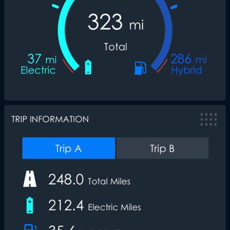 Pacifica Mileage Numbers screenshot