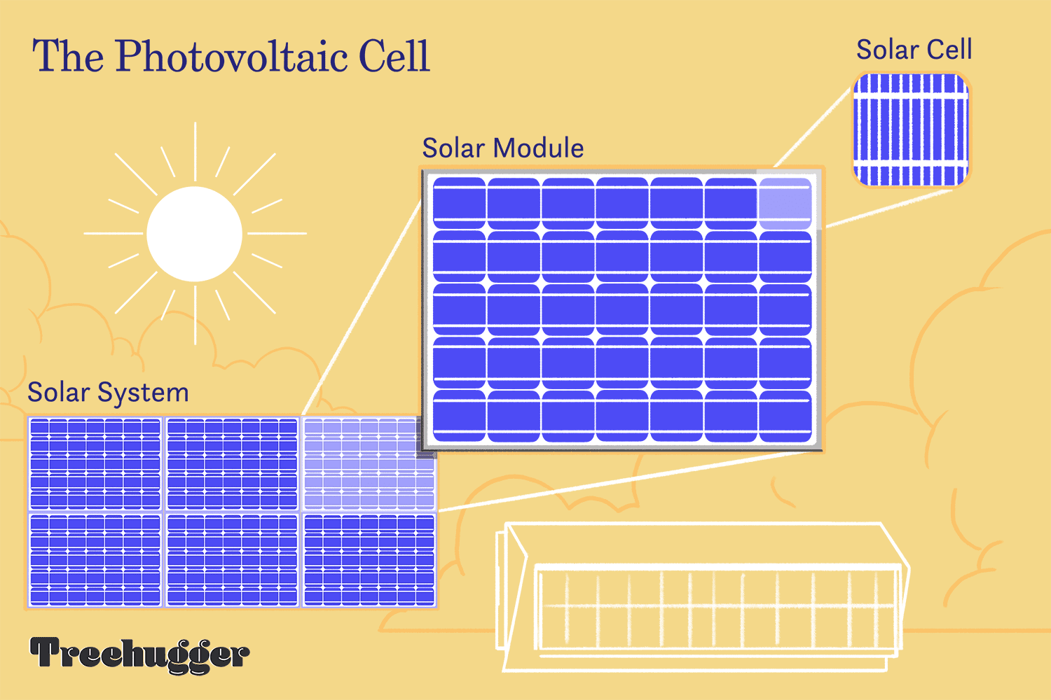 photovoltaic cell illustration