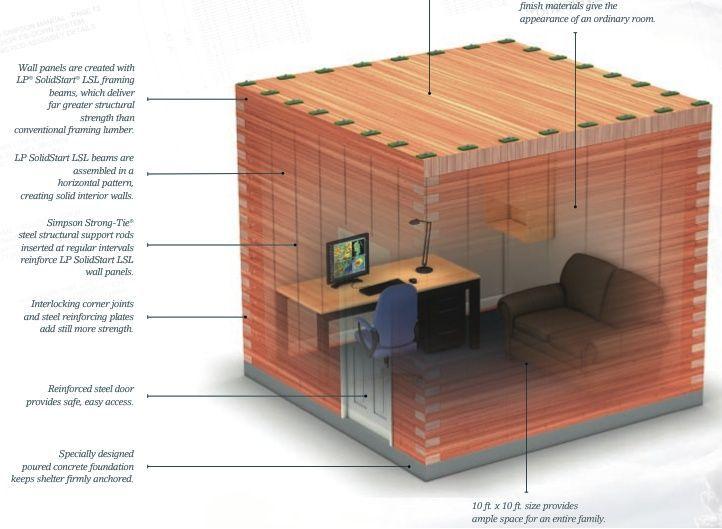 Construya una habitación segura de madera maciza en su casa con el refugio para tormentas HabiFrame