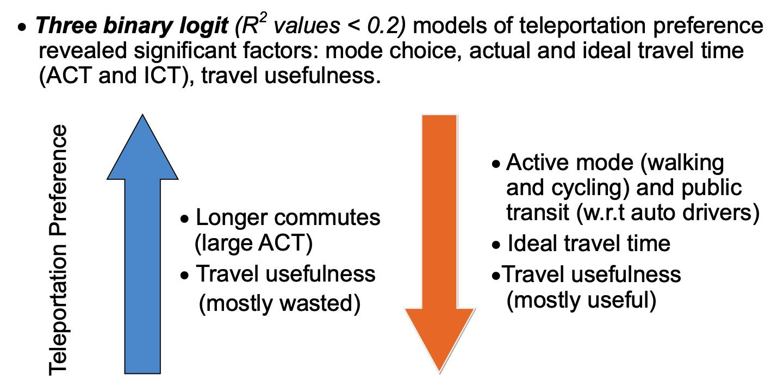 transporter vs keep going graph