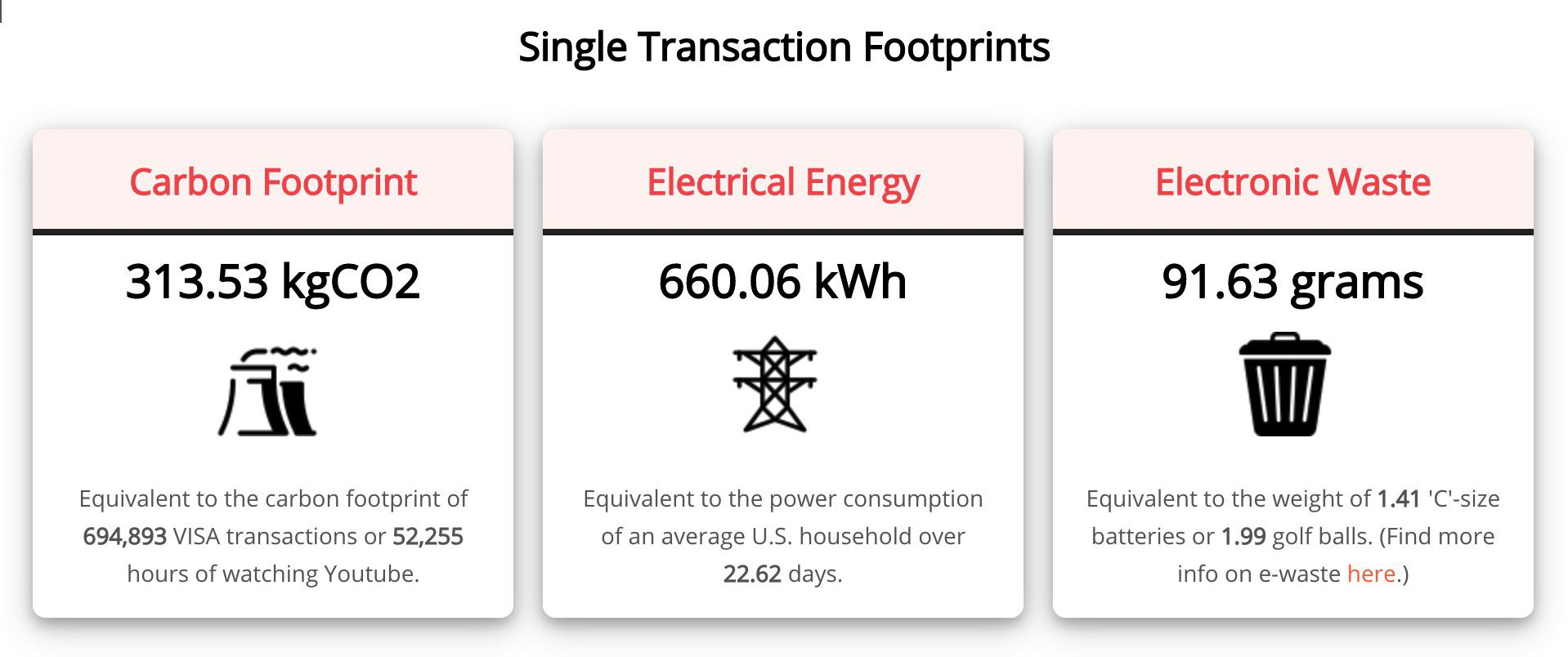 Transaction footprint