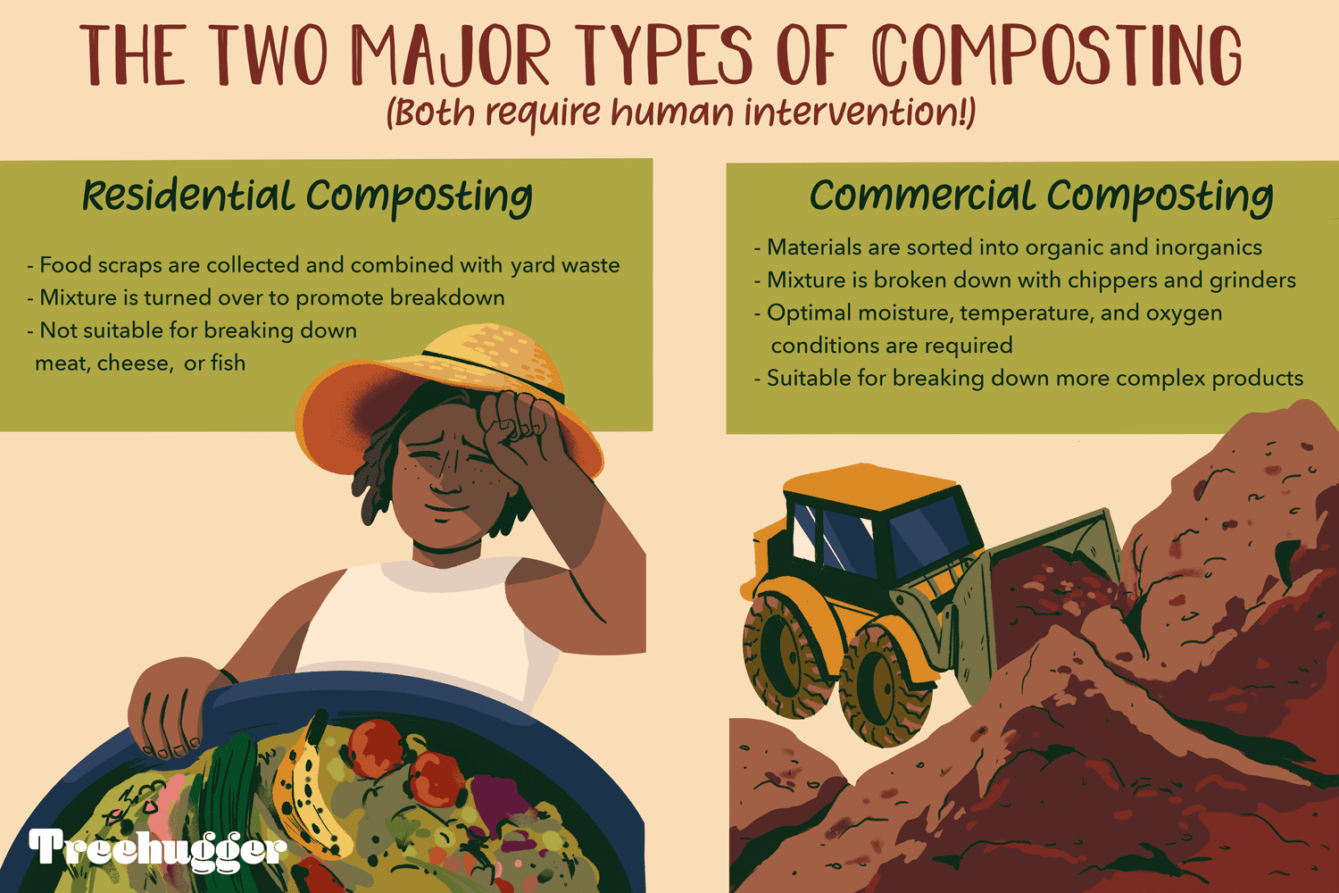 the two major types of composting illo