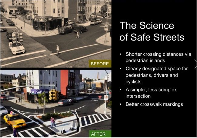 redesigning new york streets