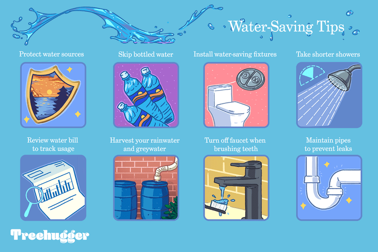 ways to stop wasting water illo