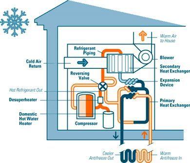 ground source heat pump drawing photo