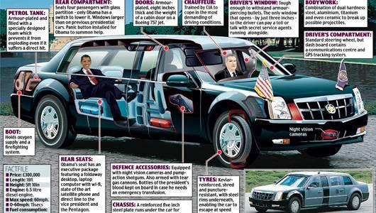Obama: Pimp My Ride