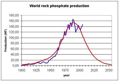 rock-phosphate.jpg
