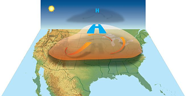 An illustration of a high pressure system creating a heat wave