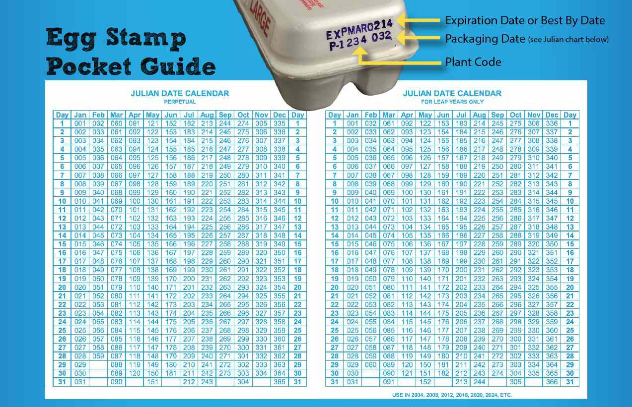 Chart explaining how to read stamps on egg cartons