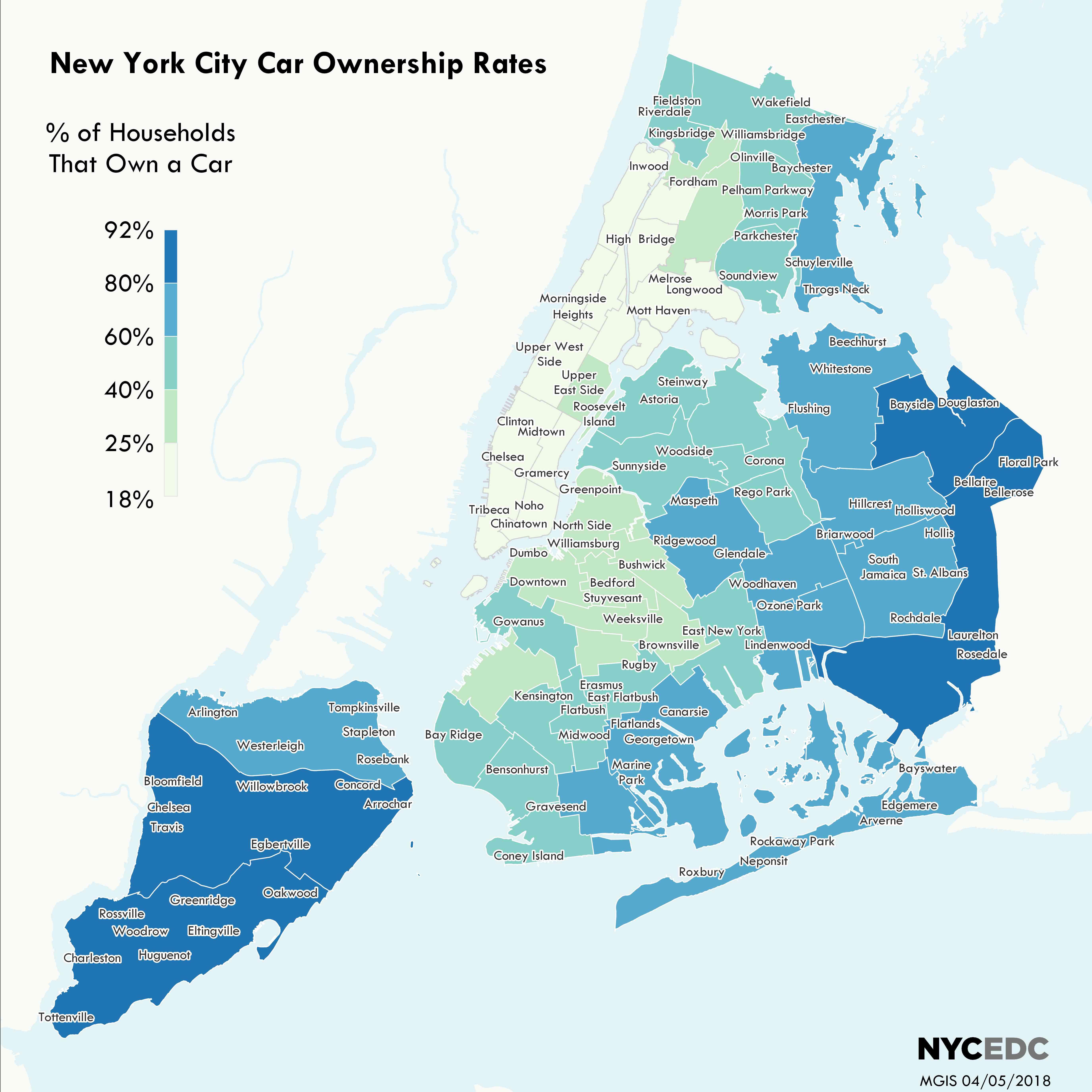 New York City car ownership