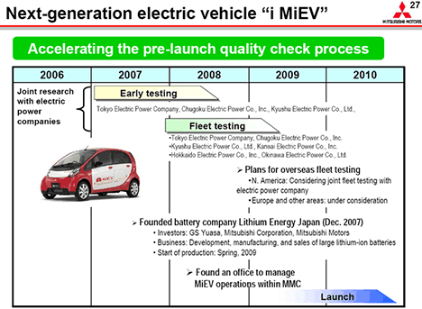 Mitsibishi i MiEV electric car
