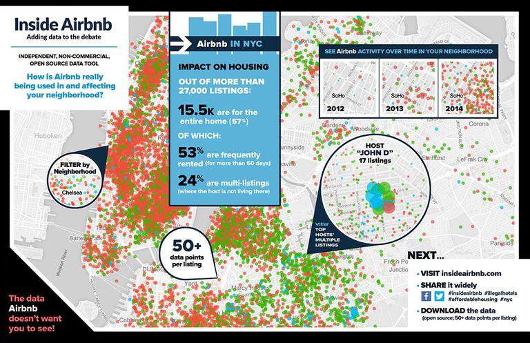¿Airbnb está empeorando la crisis de la vivienda en las principales ciudades del mundo?