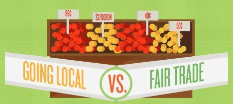 local vs fair trade image
