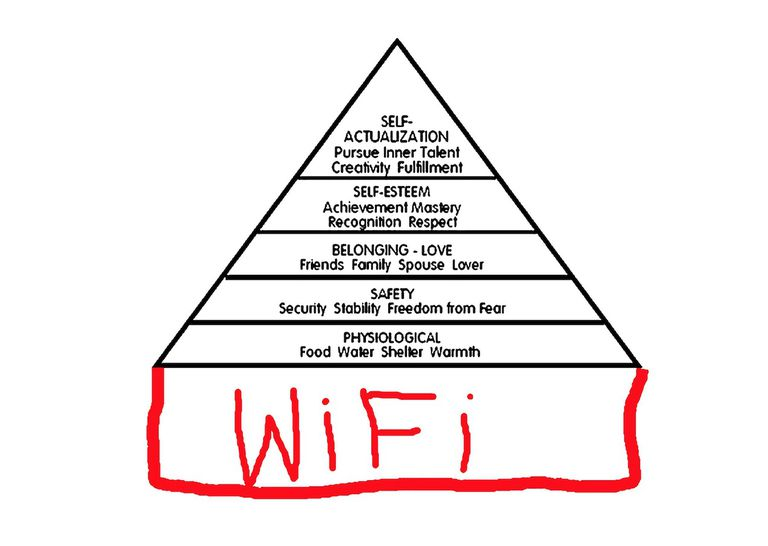 Maslow's hierarchy of needs, updated.