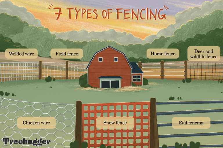 7 types of fencing on a barn illo
