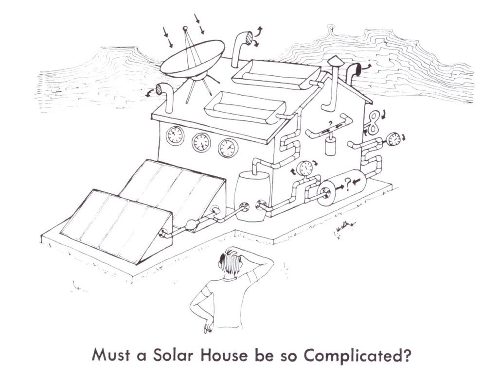 Solar house is complicated