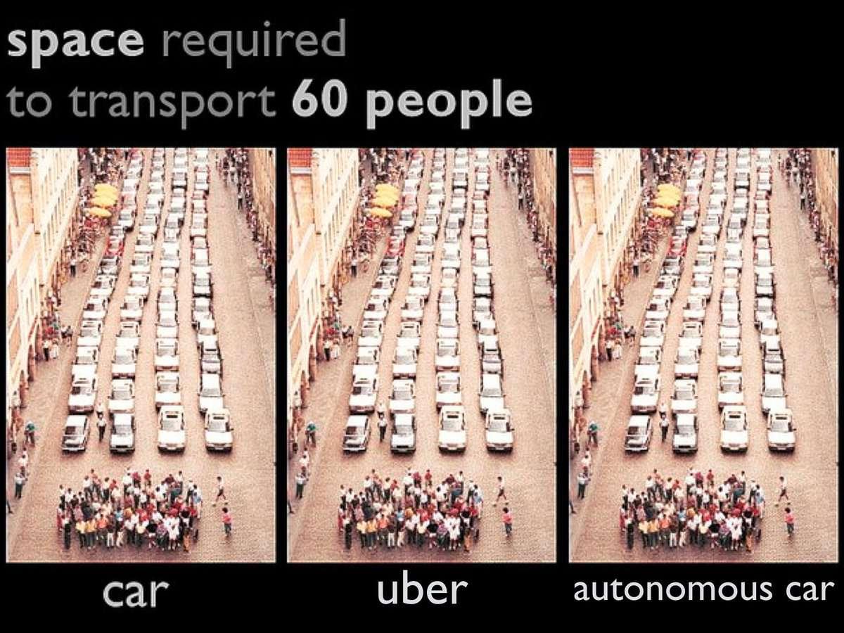space comparison uber and AV
