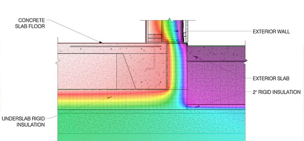 foundation heat loss