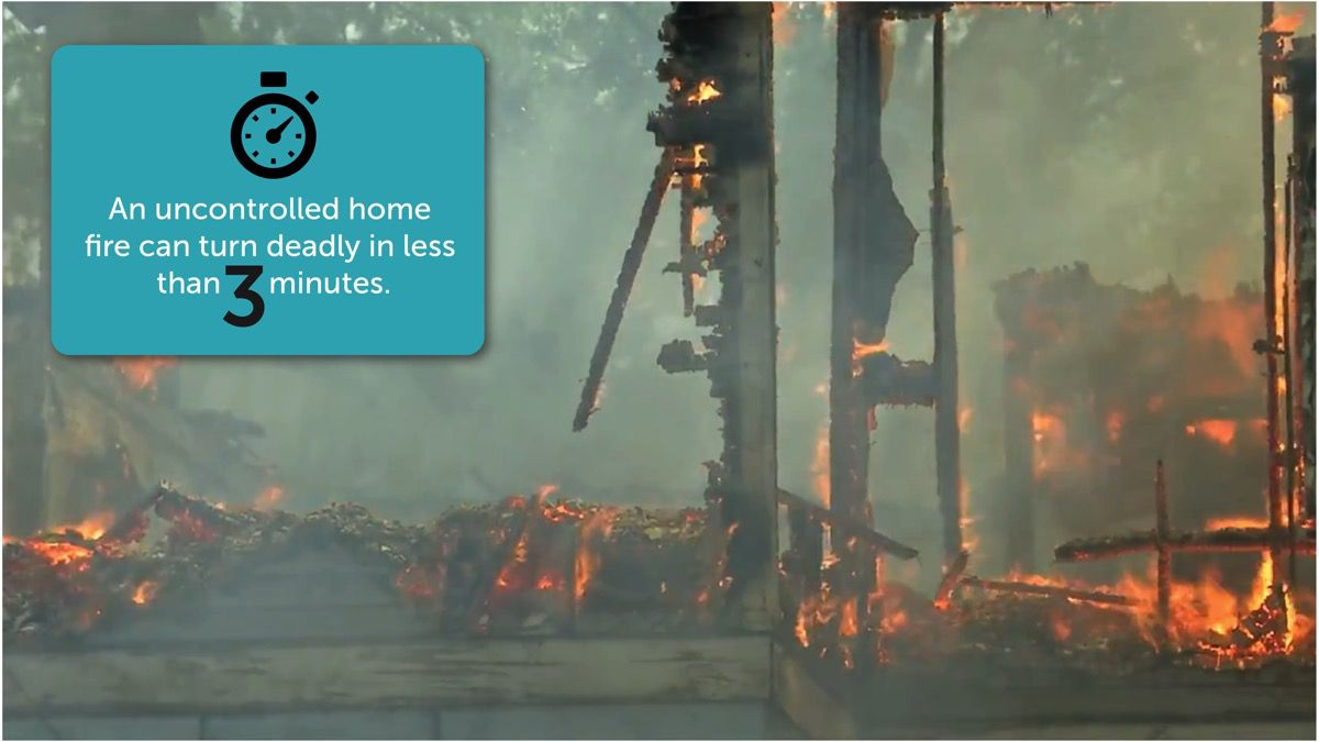 uncontrolled fires can turn deadly in 3 minutes