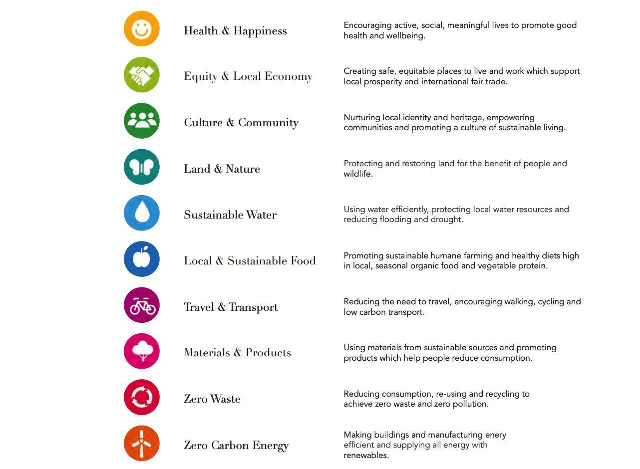 One Planet Living Principles