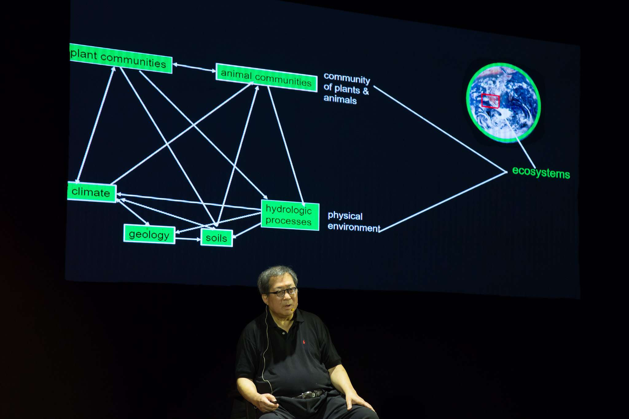 Architect Ken Yeang on stage talking about his work in front of a screen,