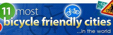 11 bicycle friendly cities image