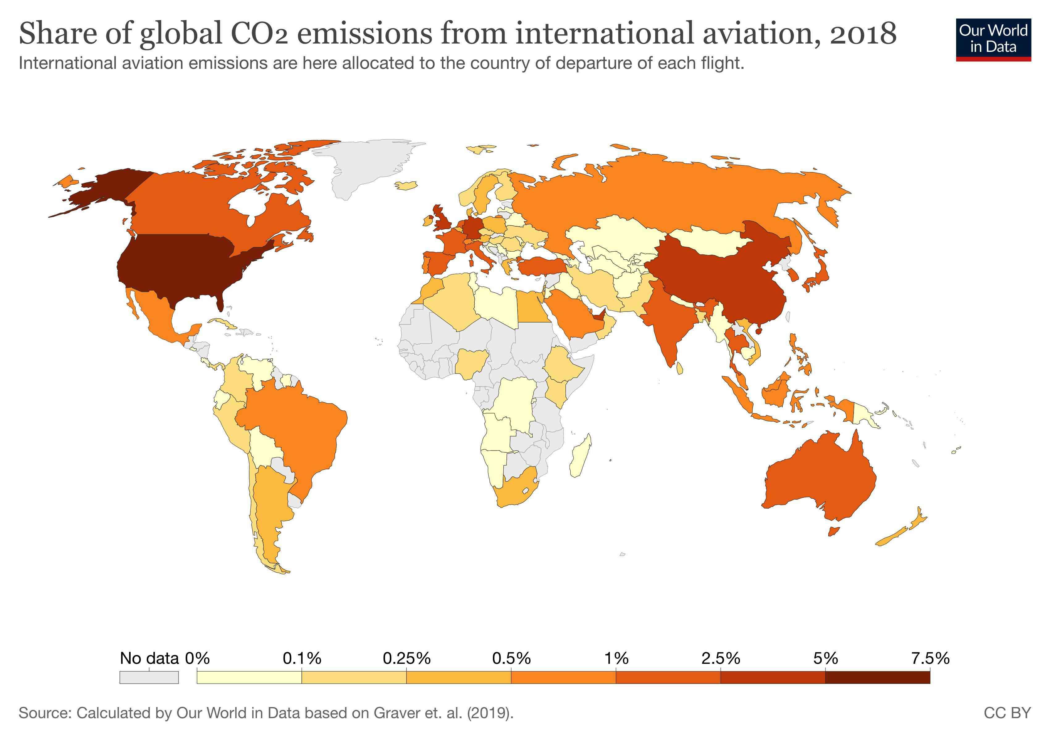 Share global emissions international travel