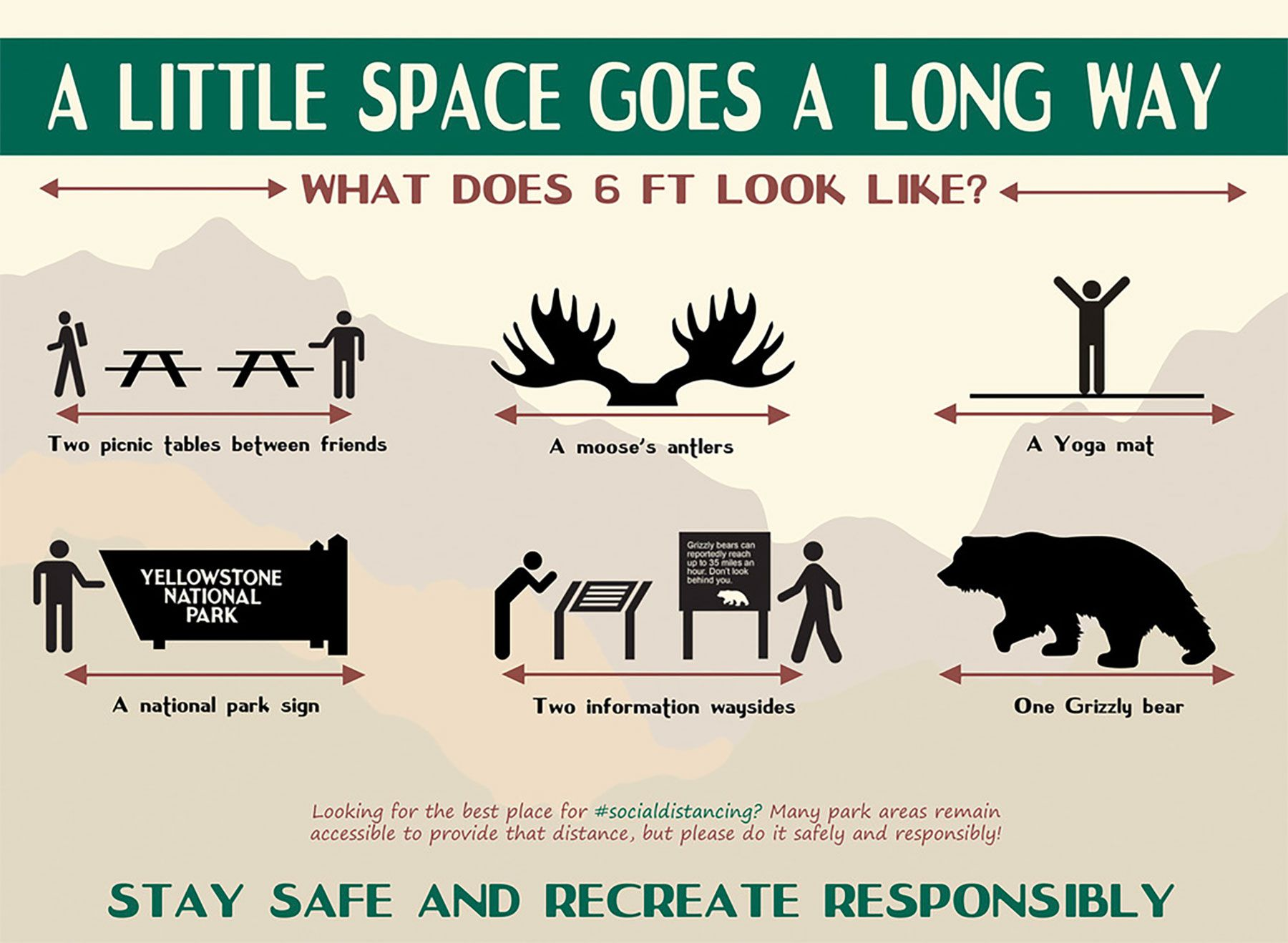 National Park Service Rolls Out Clever Social Distancing Posters