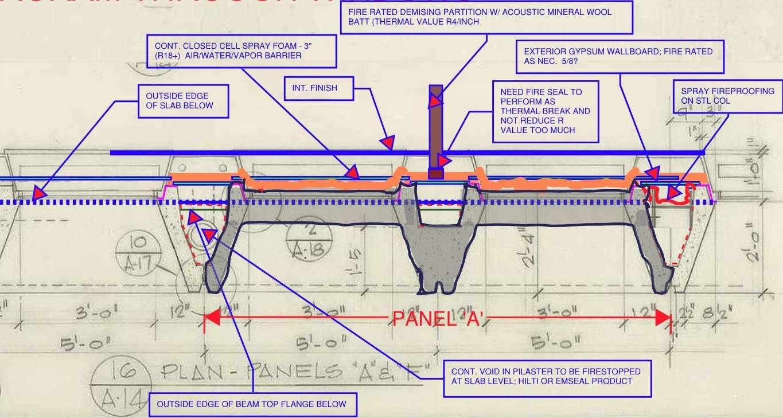 Insulation details