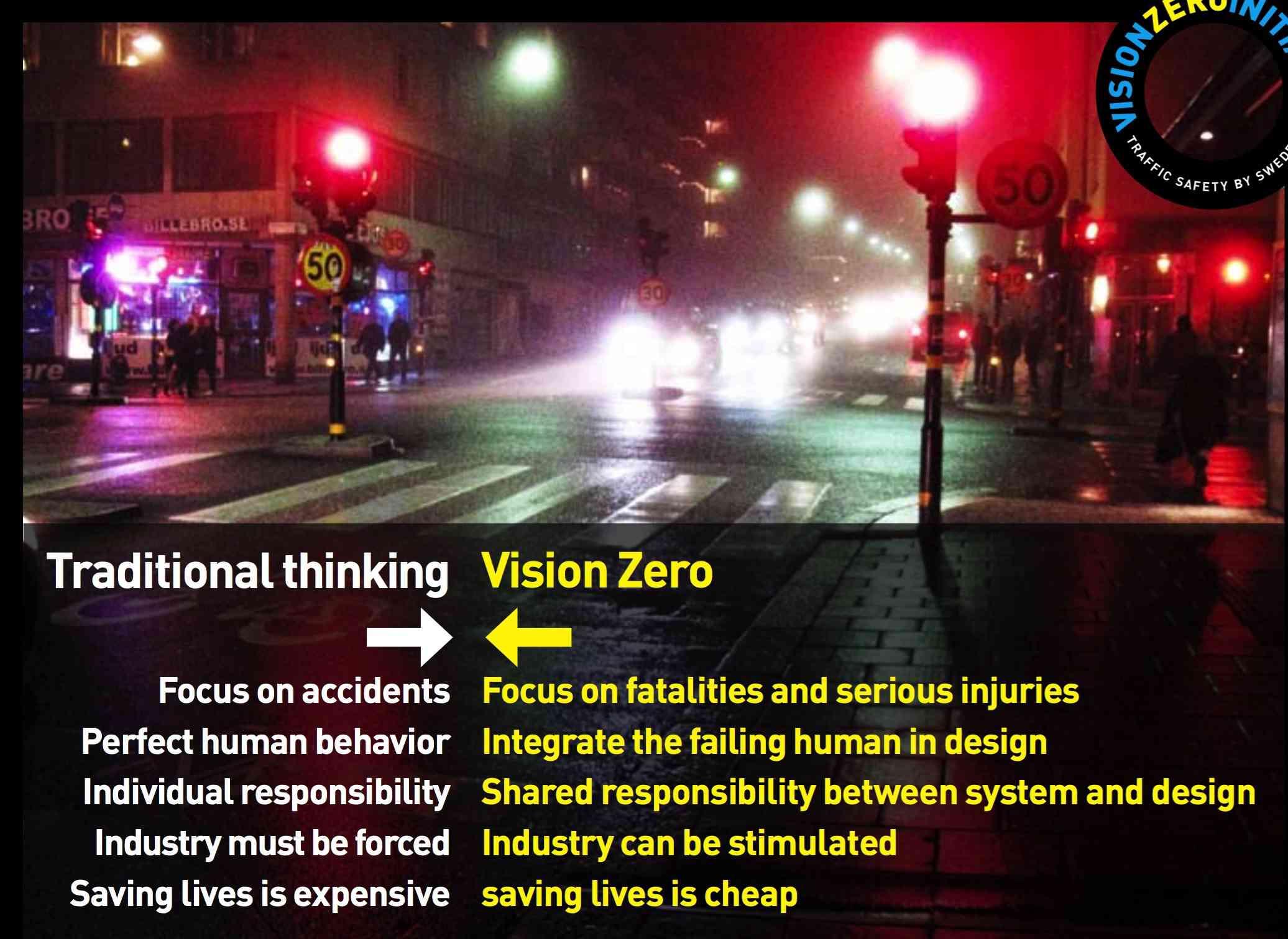 Vision Zero thinking