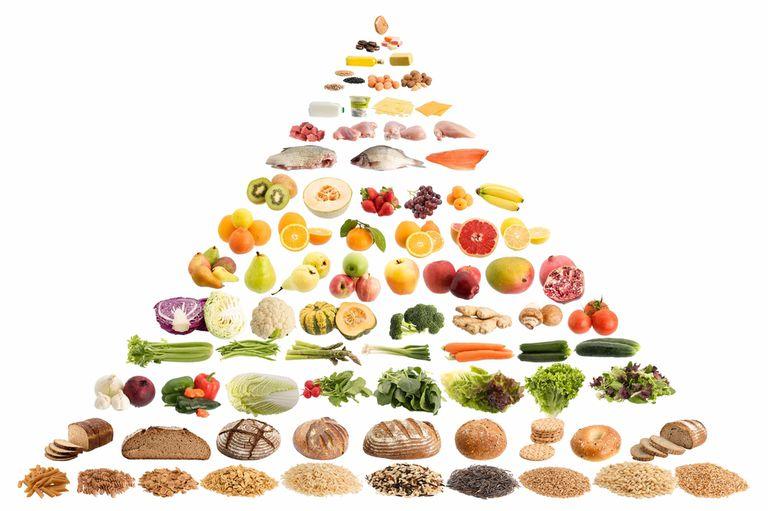 Cómo son las pirámides alimentarias en todo el mundo