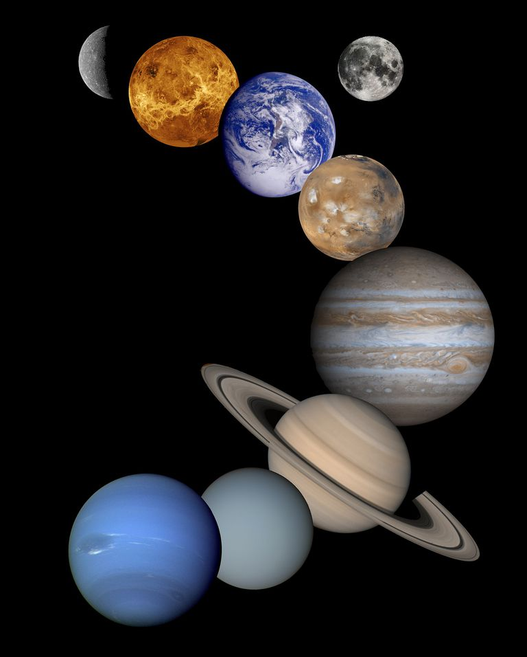 All of the planets in our solar system