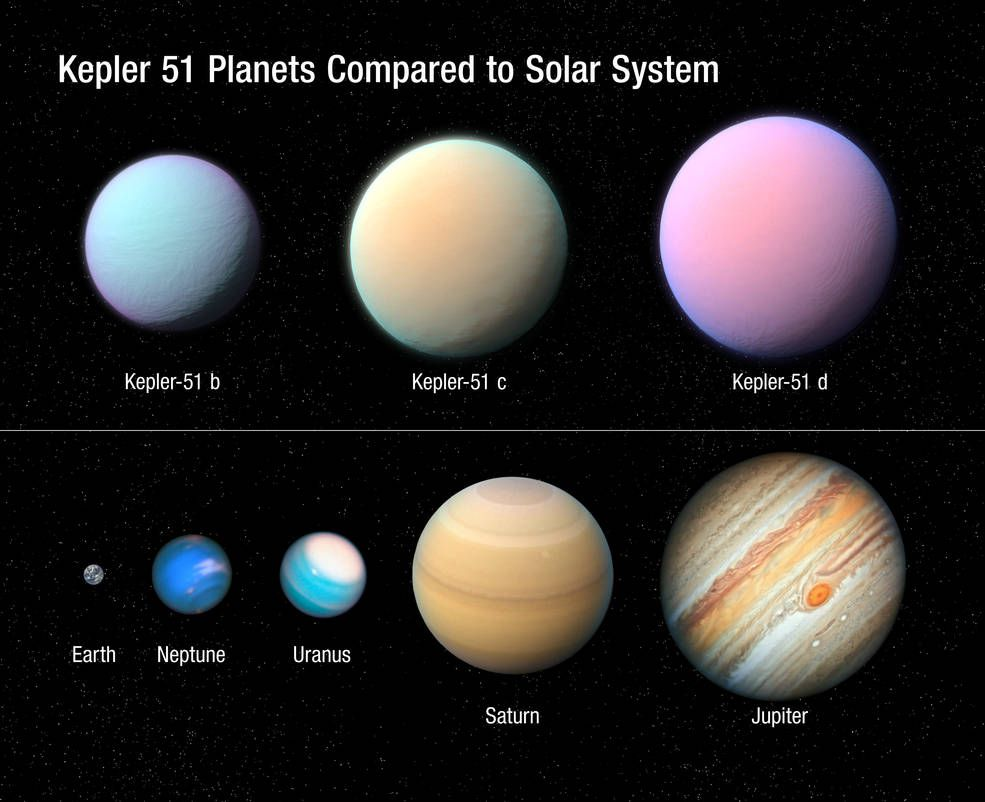 NASA's Kepler space telescope detected the shadows of these planets in 2012–2014 as they passed in front of their star.