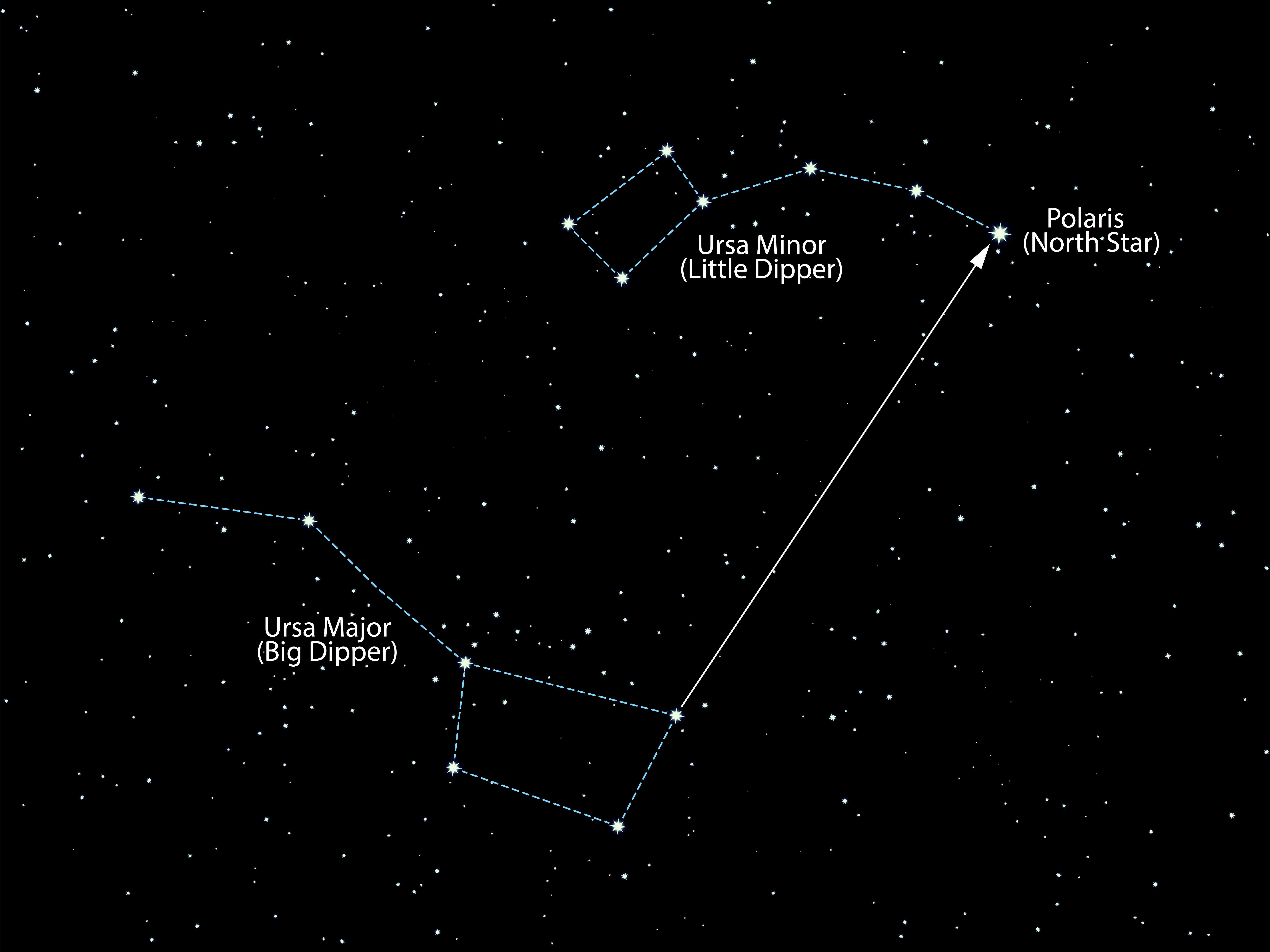 A map of the night sky showing the Big Dipper and the North Star.